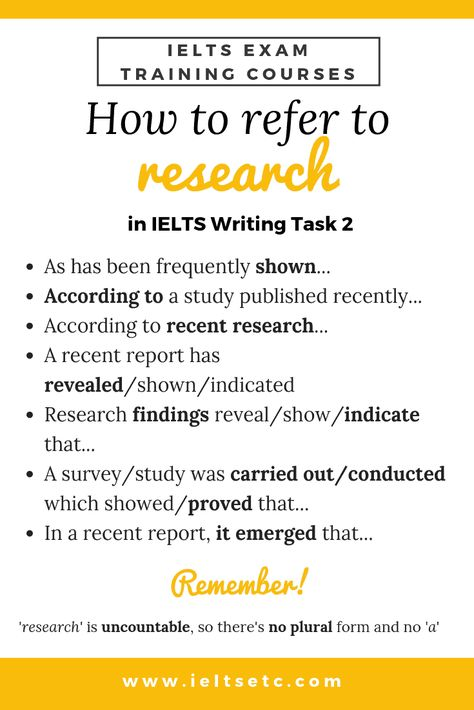 IELTS Writing Task 2: How to refer to articles