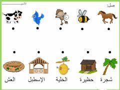 وحدة المسكن Language Arabic Grade Level Grad 1 School Subject اللغة العربية Main Cont Animals And Their Homes Art Drawings For Kids Arabic Alphabet For Kids