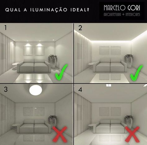 The correct way of lighting is to produce indirect light. This is the Best demonstration i have seen so far. - Canape2places.com - Aktuelle Ideen