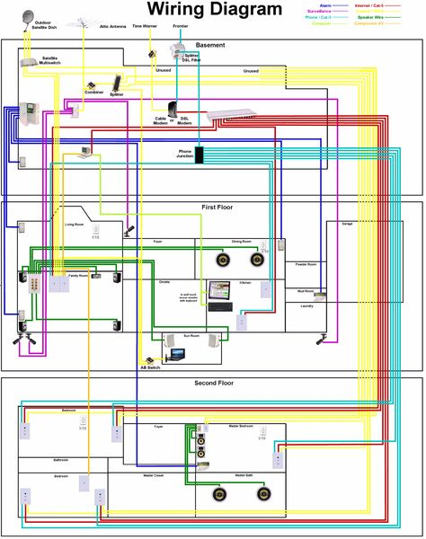Electrical symbols are used on home electrical wiring plans in example structured home wiring project 1 more sciox Gallery