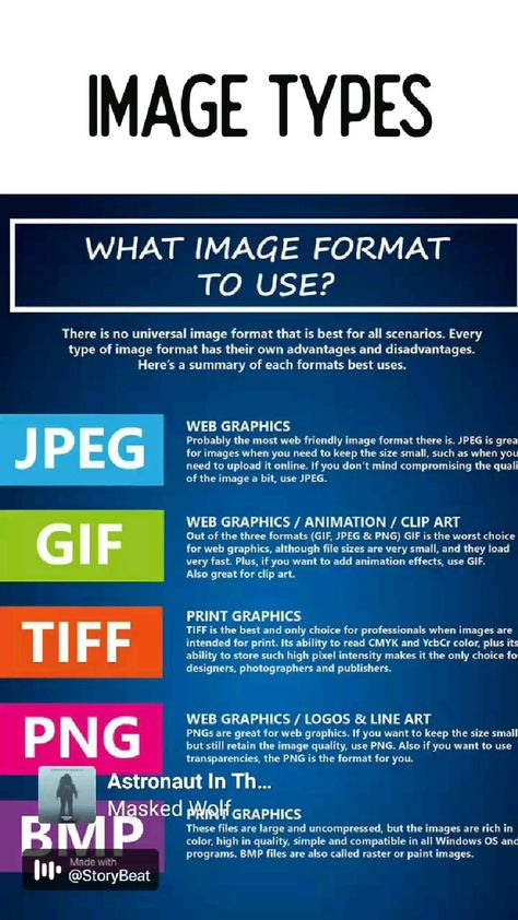 Type of Image content marketing tips