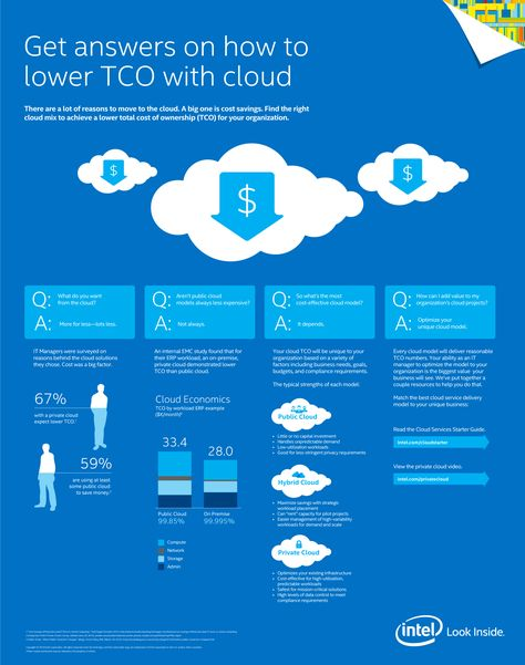 Explore hybrid cloud computing solutions built on Intel®-based technology.