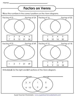 Venn Diagram Worksheets Factors Factors And Multiples Mathematics Worksheets Venn Diagram Worksheet