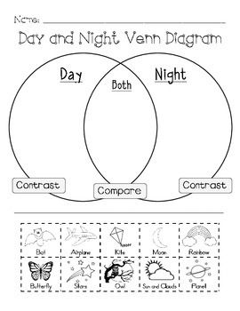 Day And Night Venn Diagram Venn Diagram Venn Diagram Activities Science Literacy Activities Sets and venn diagram worksheets