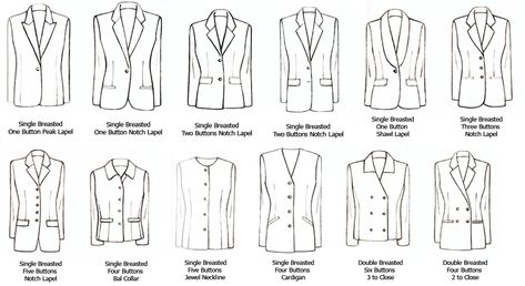 Types of jacket necklines
