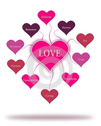Love Hd Wallpapers Images 1080p 570 Love Loversimages Heart Lovesymbol I Love You Images Love Symbols Love Images