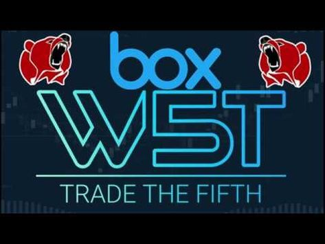 Tradethefifth Stocks Signals Video For Potential Short Swing Trade
