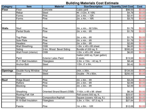 BuildingMaterialsCostEstimateJpg   Civil Estimation