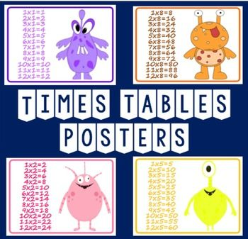 PINK A2 Times Table Poster Numeracy Educational Learning Teaching Resource