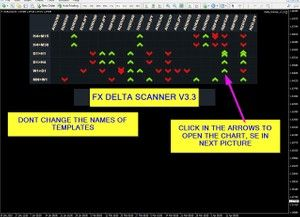 R184 Fx Delta System Mt4 Forex Systems Indicators Mt4 Music