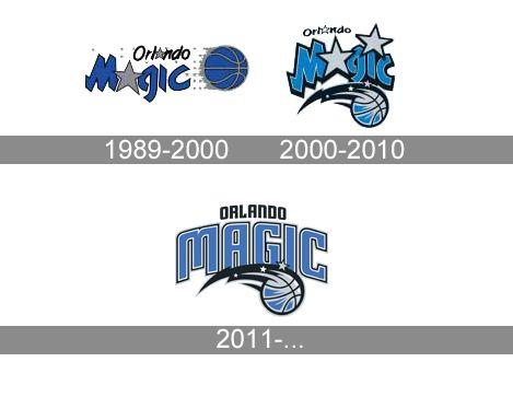 Orlando Magic Logo History Orlando Magic Basketball Compression Pants Sports Team Logos