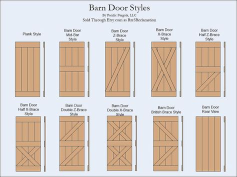 Barn Door British Brace Style Rustic Reclaimed Rough Cut Wood Douglas Fir Sliding I