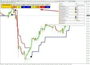 R204 Forex Laser Reversal Points Indicator Mt4