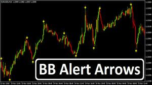 Bb Alert Arrows Forex Indicator Trading Mt4 Signal Profitable Buy