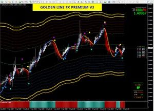 Fxwm Technical Analysis Chart Patterns Cup And Handl