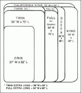 Bed Sizes And Dimensions Quilt Sizes Bed Mattress Sizes
