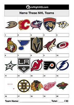 Nhl Sport Team Logos Trivia Picture Round In 2020 Sports Team Logos Trivia Events Trivia