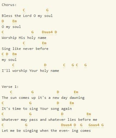 Bless The Lord Ukulele Chords Songs Ukulele Songs Ukulele