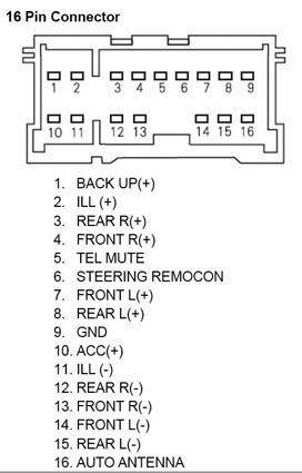 9 pin connector wiring diagram kia car radio stereo audio wiring diagram autoradio connector wire  kia car radio stereo audio wiring