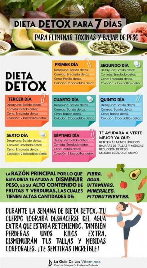 Dieta detox menu completos