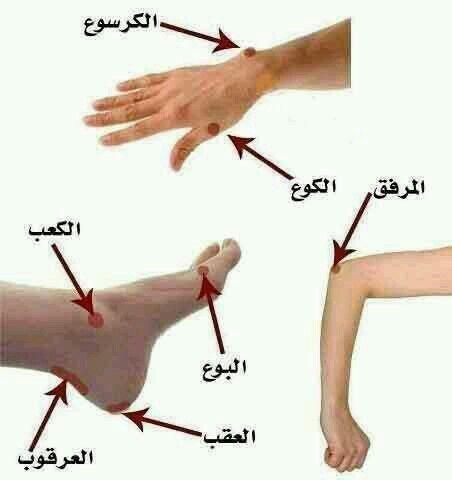 ما تعرف كوعك من بوعك Learning Arabic Learn Arabic Language Arabic Language