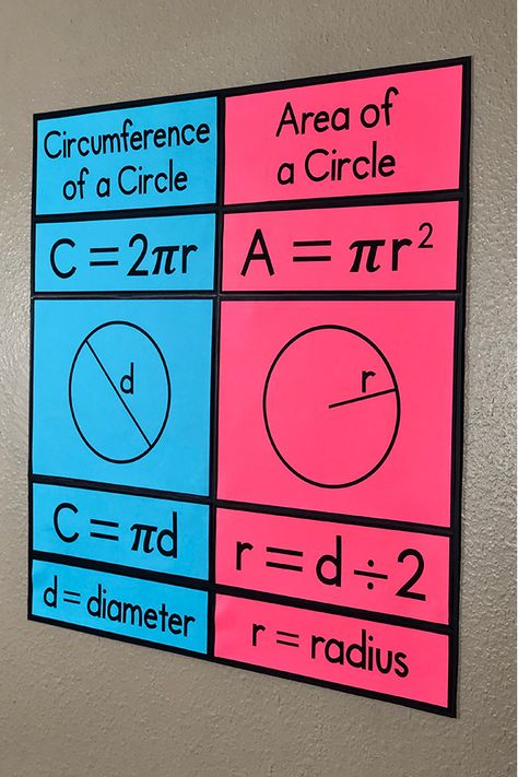 My Math Resources - Area & Circumference of a Circle Bulletin Board Poster Informations About My Math Resources - Area & Circumference of a Circle Bulletin Board Poster Pin You can easily use my profi Circle Math, Area Of A Circle, Math Teacher, Math Classroom, Sixth Grade Math, Maths Solutions, Math Notes, Math Projects, Homeschool Math