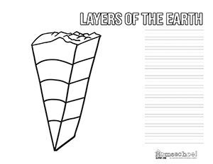 24++ Earth science clipart black and white info