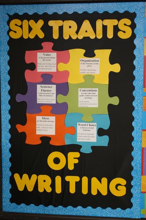 """Bulletin Board Idea - """"Piecing"""" together the Six Traits of Writing: make the puzzle pieces (use a Cri-cut if you have access) and paste the labels onto each.  It's a great reminder for students as they learn about the basic concepts behind great writing!"""