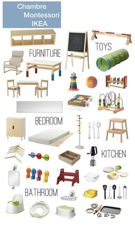 (how we montessori) Who doesn't love a good Ikea hack? It's especially good when it is Montessori related. Here are some of my favourite Ikea hacks that are either Montessori inspired or really lovely ideas for a Montess Ikea Montessori, Montessori Bedroom, Montessori Activities, Maria Montessori, Montessori Toddler Rooms, Ikea Toddler Room, Baby Activities, Montessori Education, 3 Month Old Activities