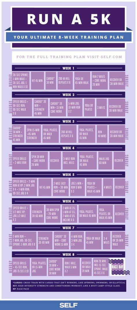 Run A 5K: The Ultimate 8-Week Training Plan | SELF