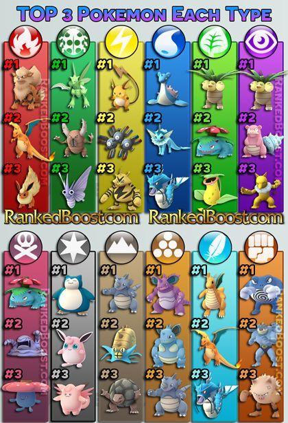 Pin Em Pokemon Go