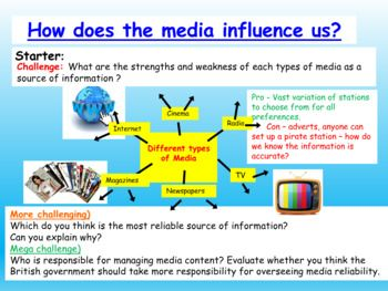 6 X Fully Resourced Lessons On Media Influence Free Press And Fake News Each Well Differentiated Lesson Includes Acc Media Influence Life Skills Pshe Lessons