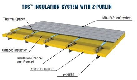 Butler Introduces Tbs Insulation System For Metal Roofing Metal