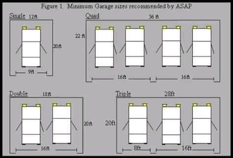 Dimension Layout Garage Floor Plans Garage Door Sizes Standard Garage Door Sizes