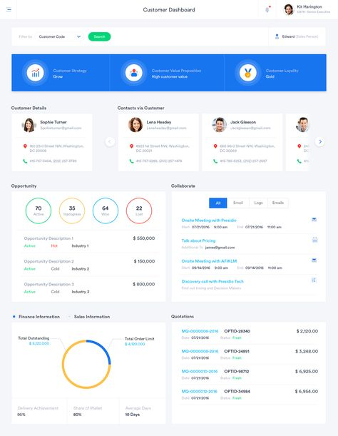 Best Admin Dashboard Ui Design Images On   Interface