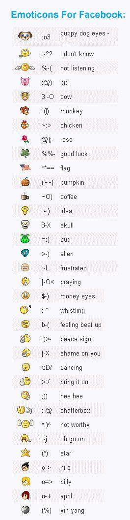 Emojis Emoji And Facebook