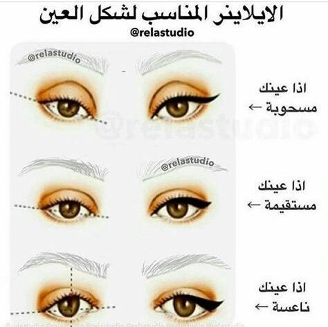 أشكال العيون بالتفصيل يتبع Makeup Beauty Movie Posters