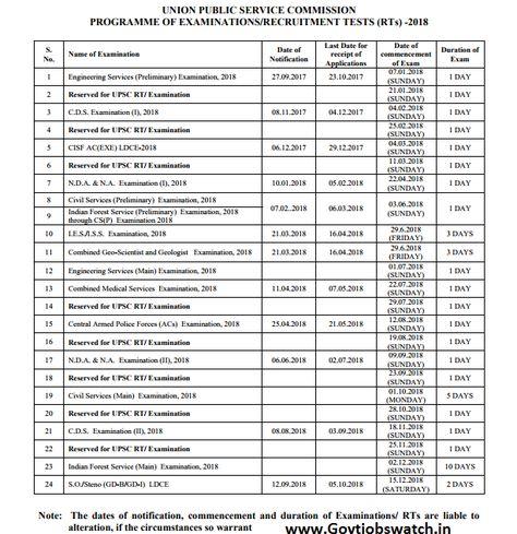 HPSSSB \/ HPPSC Exam Calendar 2018, Upcoming Exam DatesJobs Form - civil service exam application form
