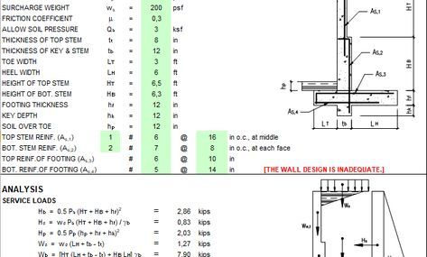 Concrete Retaining Wall Design Spreadsheet In 2020 Retaining Wall Design Concrete Retaining Walls Retaining Wall