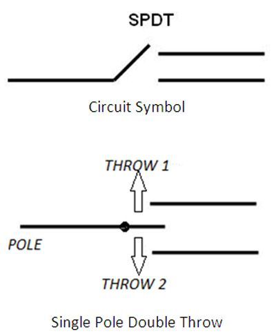 Single Pole Double Throw Spdt Switch Switch Switches Type