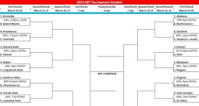 photograph about Printable Nit Bracket referred to as downloadable and printable 2013 NIT bracket in just Excel