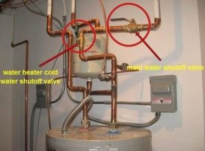 Cold Water Shut Off Valve Water Heater Installation Water