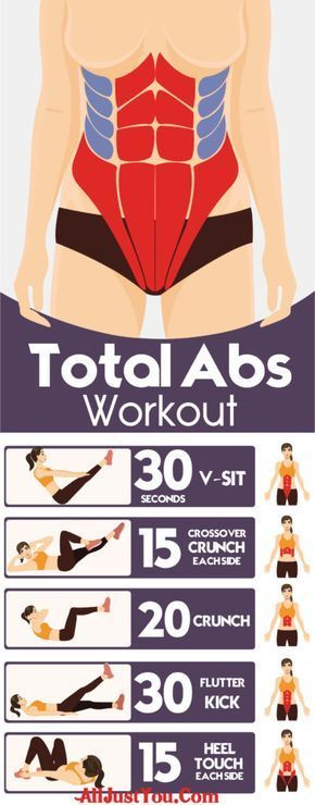 Pin On Fitness Abs