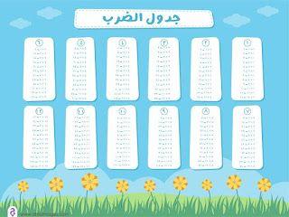 صور جدول الضرب 2021 وطرق سهلة الحفظ للطباعة Multiplication Multiplication Table Word Search Puzzle