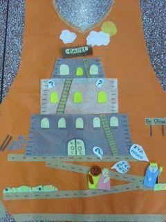 A Torre De Babel Historias Biblicas Avental De Historia Torre