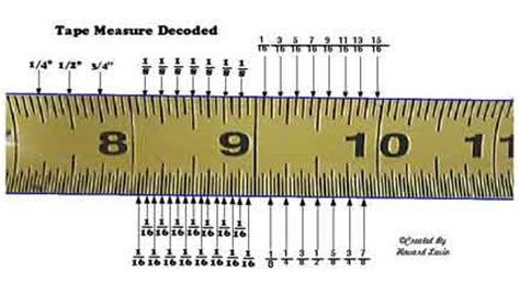Images Tape Measure Tape Measurements