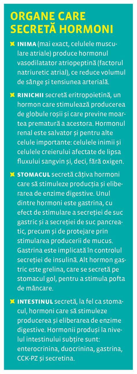 sfaturi de sănătate desi pierdere în greutate)