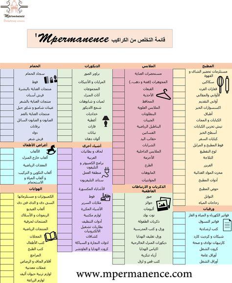 10 طرق عملية للتخلص من الكراكيب In 2020 Egyptian Periodic Table Minimalist