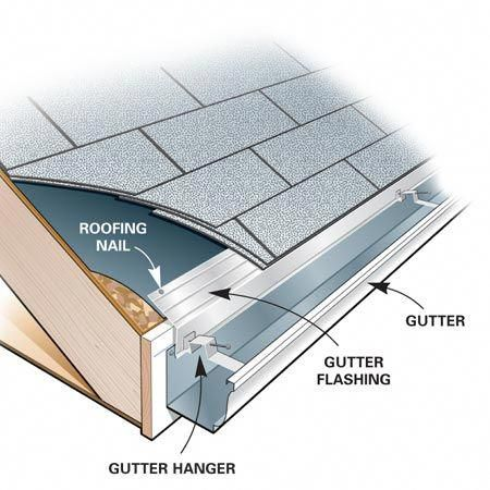Wonderful Concepts To Have A Look At Guttersplanter In 2020 Gutters House Gutters Roof Installation