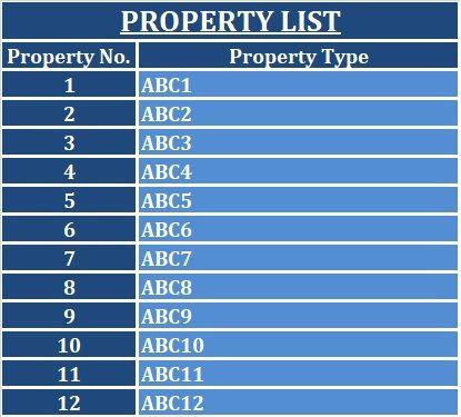 Download Rental Property Maintenance Register Excel Template Exceldatapro Rental Property Management Excel Templates Property